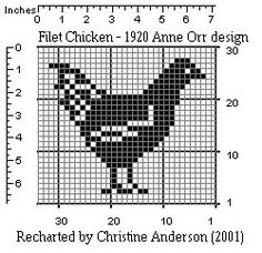 Filet Crochet Names - Saferbrowser Yahoo Image Search Results Chicken Cross Stitch, Cross Stitch Bird, Cross Stitch Animals, Cross Stitch Charts, Cross Stitching, Cross Stitch Patterns, Crochet Motif Patterns, Filet Crochet Charts, Knitting Charts