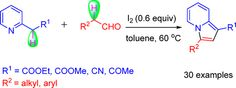 I2-Mediated Oxidative Cyclization for Synthesis of Substituted Indolizines