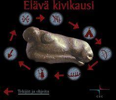 Arctinet-projektin Elävä kivikausi -kokonaisuus käsittelee arktista kulttuuriamme ennen historiallista aikaa. Se tutustuttaa suomalaiseen kivikauteen esineiden, kalliomaalausten ja arkeologisten kaivauspaikkojen kautta. Suomen kivikautta käsittelevä sovellus on elävä kokonaisuus, joka tuo verkkoympäristöön uusimmat tutkimustulokset 4000–5000 vuoden takaisesta ajasta. Finland, Art History, Teaching, School, Learning, Education