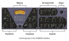 Die einzelnen Sektionen der Voxbox, erklärt im Handbuch.