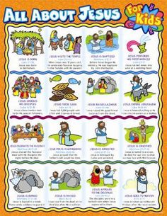 """All About Jesus for Kids"" Chart - features timeline of events and character qualities of Christ. Great for Sunday School, Kid's Church, and so much more! #ClassroomDecorations #SundaySchool"