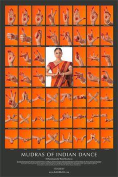 ShaktiBhakti • Odissi Dance • Shakti Yoga: Mudras of India