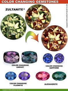 Color Changing Gemstones