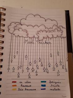 Bullet jounal Bullet Journal Lists, Bullet Journal Notebook, Mood Tracker, New Start, Bujo, Day Planners, Blue Prints, Hipster Stuff, Fresh Start