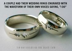 waveform rings