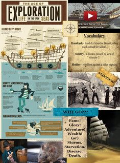 See the Glog! Teaching Us History, History Activities, Teaching Social Studies, Early Explorers, Age Of Discovery, Exploration, European History, Day Work, Multimedia
