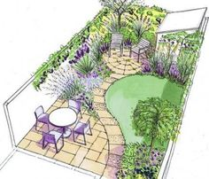 Small Garden Layout And Planning Small Garden Ideas And Tips How To Design Gardens In Limited Spaces Small Garden Layout, Small Garden Plans, Garden Design Plans, Garden Yard Ideas, Small Garden Design, Garden Projects, Garden Landscaping, Cottage Garden Patio, Garden Layouts