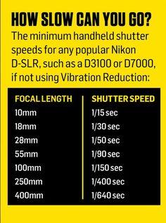 Nikon Photography Cheat Sheet: the minimum handheld shutter speeds on all popular Nikon DSLRs