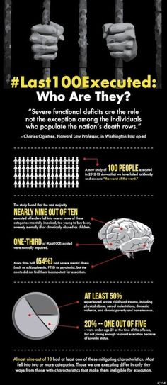 'The Worst Of The Worst' Aren't The Only Ones Who Get Executed (INFOGRAPHIC)