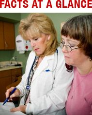 Texas Tech School Of Nursing >> 13 Best School Of Nursing Images In 2015 Health Health Care Nurses