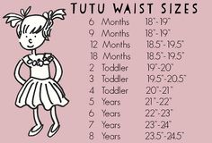 Kid waist size guide for making homemade tutus.