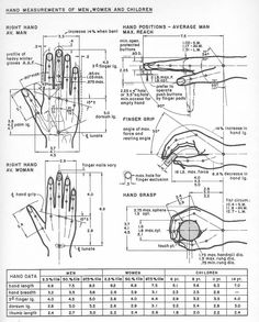 Designers and engineers use appropriate anthropometric data from tables and diagrams to assist in getting the design of their products suitable for effective use by us humans.