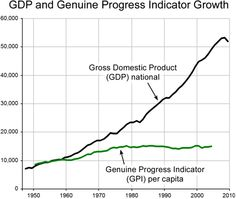 GDPandGPI_Growth.png (491×415)