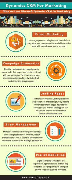 Microsoft Dynamics CRM for marketing provides a proper framework for the businesses. It helps in the packaging, installing, and uninstalling components to match your business requirements and functionalities.