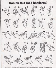 Swedish sign language- fingerspelling