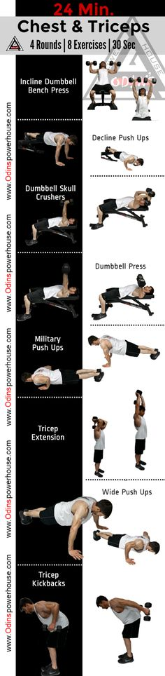 Great Chest and Triceps exercise routine Infographics 25 min home workout for fitness and strenght. #bodybuilding #fitness #workout #healthy #exercise #lifestyle #OdinsPowerHouse #NopainNogain #weightlifting