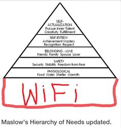 maslow hierarchy of needs pyramide Maslow's Hierarchy Of Needs, Self Actualization, All That Matters, Humor Grafico, Life Coaching, Self Esteem, I Laughed, Laughter, Funny Pictures