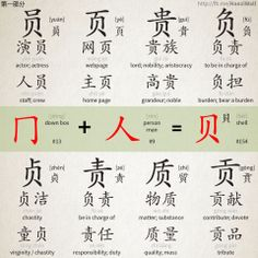 """Radical 冂 [jiōng] means """"down box"""" Radical 人[rén] means """"man"""" Radical 贝 [bèi] means """" shell"""" List of words which contains """"贝"""" Basic Chinese, How To Speak Chinese, Chinese Words, Chinese English, Japanese Language Learning, Chinese Language, Spanish Language, French Language, Mandarin Lessons"""