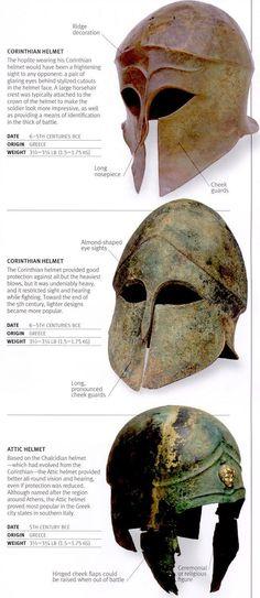 Ancient History Warrior