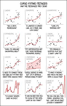 Why we analyze scatter plots as images and not with traditional regression techniques. Try regression on these! Data Science, Computer Science, Vba Excel, Statistics Math, Machine Learning Deep Learning, Machine Learning Artificial Intelligence, Scatter Plot, Math Formulas, Business Intelligence