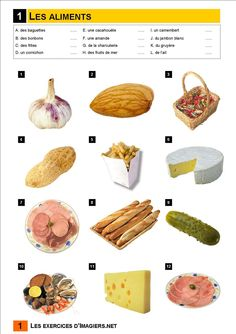 Français Langue Étrangère - A1: aliments