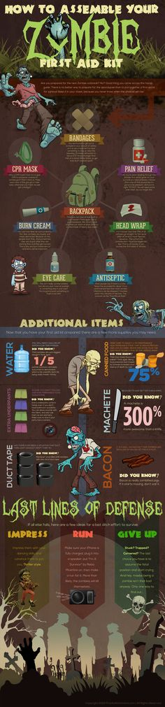 Zombie Apocalypse First Aid Kit is essential for survival!