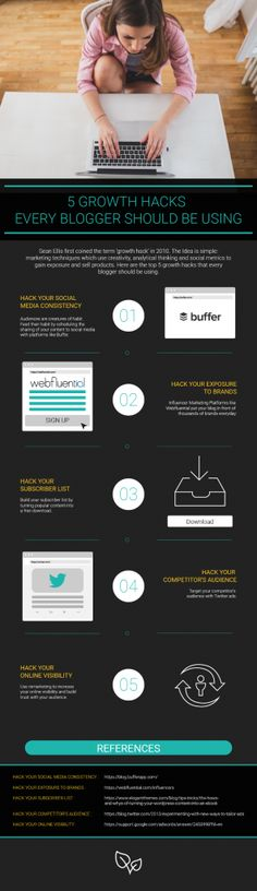 5 growth hacks for bloggers #infographic