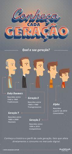 Gerações e Gerações.