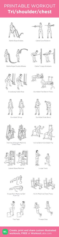 Tri/shoulder/chest: my visual workout created at WorkoutLabs.com • Click through to customize and download as a FREE PDF! #customworkout