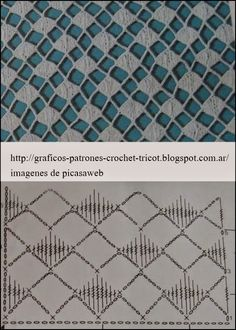 PATRONES - CROCHET - GANCHILLO - GRAFICOS: PUNTOS PARA TEJER A CROCHET