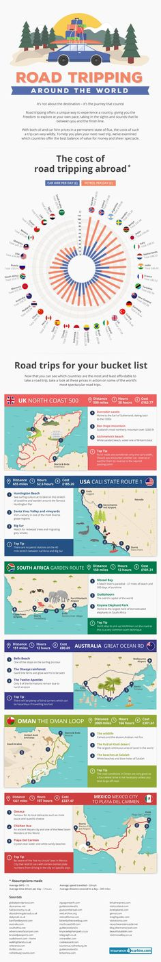 Road Tripping Around The World #Infographic #Travel
