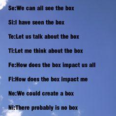 MBTI / Jungian Functions : Boxed (INTJ: Ni Te Fi Se) (INTP: Ti Ne Si Fe)