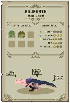 Pixel Hunter World: Enraged Anjanath (Updated) by EarthmasterIndustry on DeviantArt Monster Hunter 3rd, Monster Hunter Series, Monster S, Cry Anime, Anime Art, Pixel Art Games, Fantasy Beasts, Dnd Monsters, Monster Cards