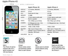 No big surprises here, but the iPhone 4s' older siblings are getting drastic price reductions. An 8GB 3GS is now free on contract, while the iPhone 4 is now only $99 with a carrier agreement -- that one bill gets you an 8GB iPhone 4. We've received no ind