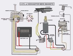 wiring boat navigation lights 24v boat wiring diagram. Black Bedroom Furniture Sets. Home Design Ideas