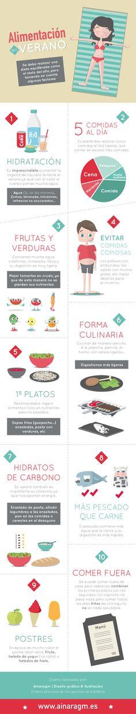 Infografía sobre la alimentación en verano #dieta #alimentacion #dietetica #verano #salud #ilustracion #diseno