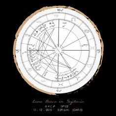 #Luna Nueva #Sagitario ☉ ☌ ☾ ♐ 19° 03´ Viernes, Diciembre 11 de 20155:29 a.m.(GMT-5) #Sagittarius New #Moon ☉ ☌ ☾ ♐ 19 ° 03' Friday, December 11, 2015 5:29 a.m. (GMT-5)