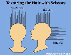 Texturing hair with scissors