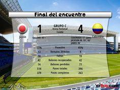 Marcador Final Colombia 4 - Japón 1