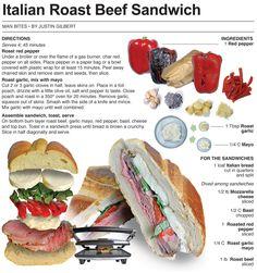 italian roast beef sandwich more roast beef sandwiches delicious ...