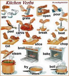 Forum | ________ Learn English | Fluent LandKitchen Verbs in English | Fluent Land