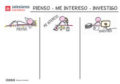 Imagen4 Rutinas de pensamiento #visualmooc #visualthinking Science Resources, Class Activities, School Resources, Inquiry Based Learning, Visual Learning, Thinking Strategies, Thinking Skills, Graphic Organisers, Visible Thinking