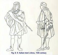 Costumes 15th century. Italian gothic fashion. Medieval fashion history.