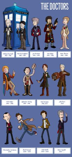 """Poster filled with 123 characters inspired by BBC show - """"Doctor Who"""""""