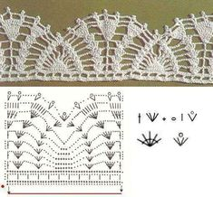 Letras e Artes da Lalá: barrado de crochê