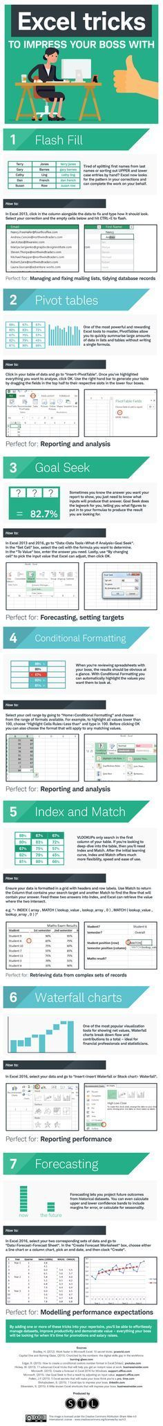 Excel Tricks To Impress Your Boss With - Imgur