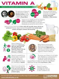 Vitamin A, Vitamin A Supplements, Vitamin A Tablets, Vitamin A History, Health Benefits of Vitamin A. 2 benefits of Benefits Of Vitamin A, Lemon Benefits, Health Benefits, Vitamin A Foods, Health And Nutrition, Health Tips, Health And Wellness, Nutrition Guide, Nutrition Activities