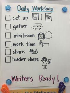 Writing workshop routine