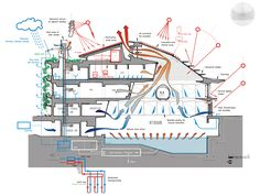 Big Architects Diagrams images