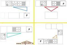 progettare-cucina-in-muratura-ergonomica | kuhinja | Pinterest ...